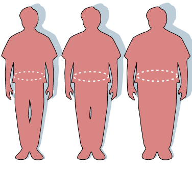 BMI comparison pic